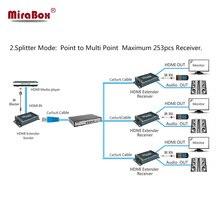 HDMI extende с ИК Дистанционное управление hsv891ir hdmi передатчик и приемник по CAT5/5e/CAT6 RJ45 Ethernet с аудио экстрактор