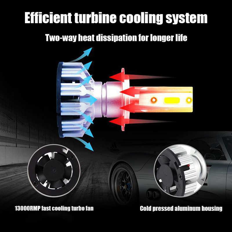 2pcs/Pair Newest F2 Mini Canbus H4 H7 Car LED Headlight Kit  H1 H11 9005 9006 HB4 80W 10000LM 6000K Car Bulbs Super White