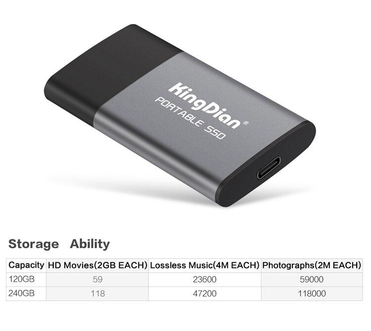 P10-120GB_02