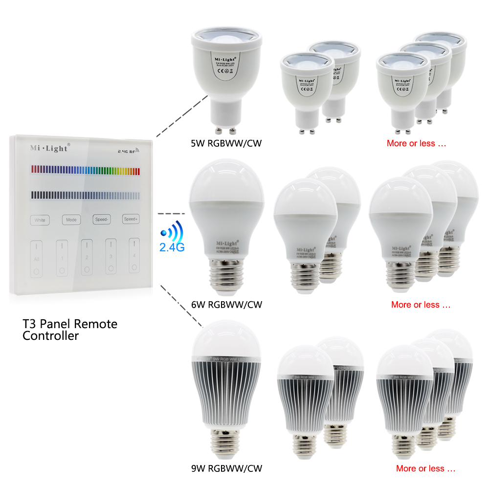 Mi Light RGB LED Bulb AC86-265V GU10 5W / E27 6W 9W RGBWW / RGBCW Remote Control Smart Lighting