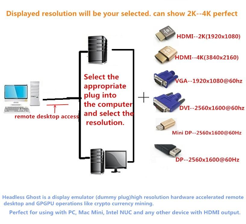 FUERAN DP - Emulador de pantalla DisplayPort Emulador EDID Enchufe - Cables de computadora y conectores - foto 4