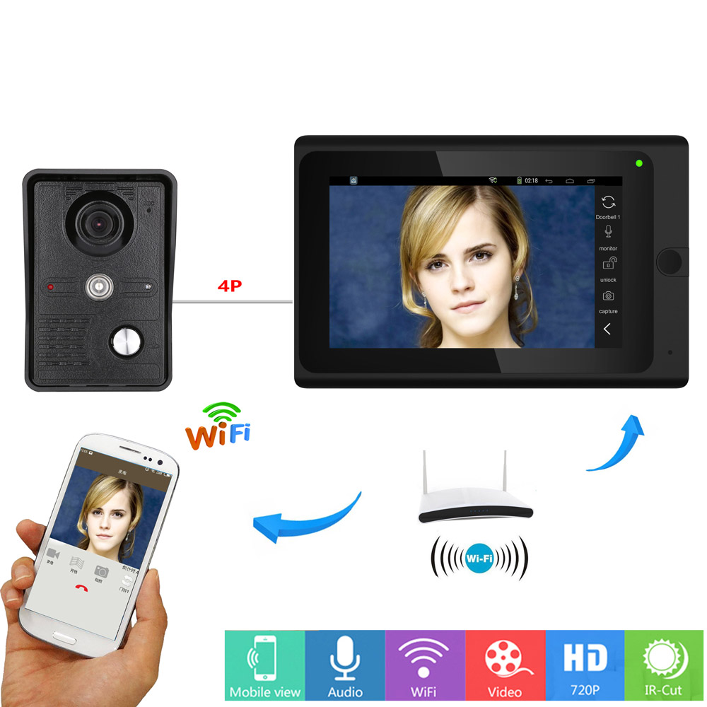 New Wireless/Wired 7 Inch Video Door Phone Intercom Entry System 1 Monitor + 1 Outdoor Unit IR 1000TVL Camera Support Remote APP