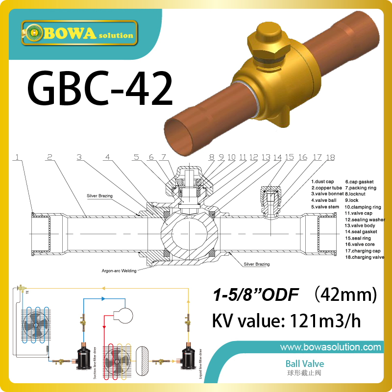 1-5/8 Low operating friction design ball valve and Integrated access port available on all sizes  replace Danfoss GBC valve1-5/8 Low operating friction design ball valve and Integrated access port available on all sizes  replace Danfoss GBC valve
