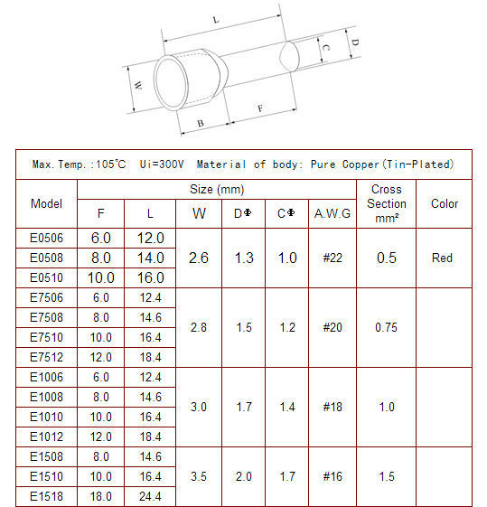 Wire Gauge Vs Mm2 Images - Wiring Table And Diagram Sample Book Images