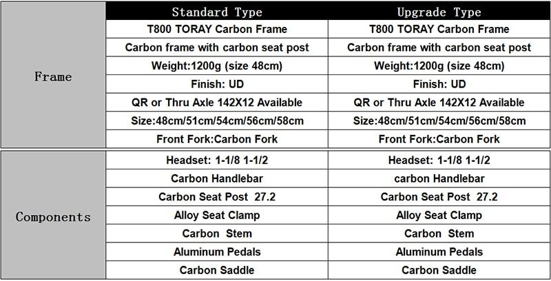 HTB1X61yaiLrK1Rjy1zdq6ynnpXaP - CATAZER 700C Road Bike Super Light T800 Carbon Frame Racing Road Bicycle Carbon Wheelset R8000 22 Speed Professional Road Bike