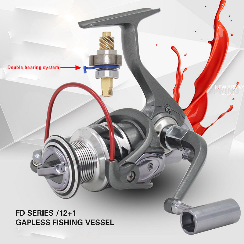 online buy wholesale fishing reels cheap from china fishing reels, Fishing Reels