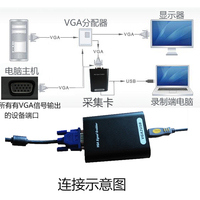VGA2USB External VGA Video Acquisition Card Computer Monitoring USB Data Acquisition Card Laptop Video and Audio