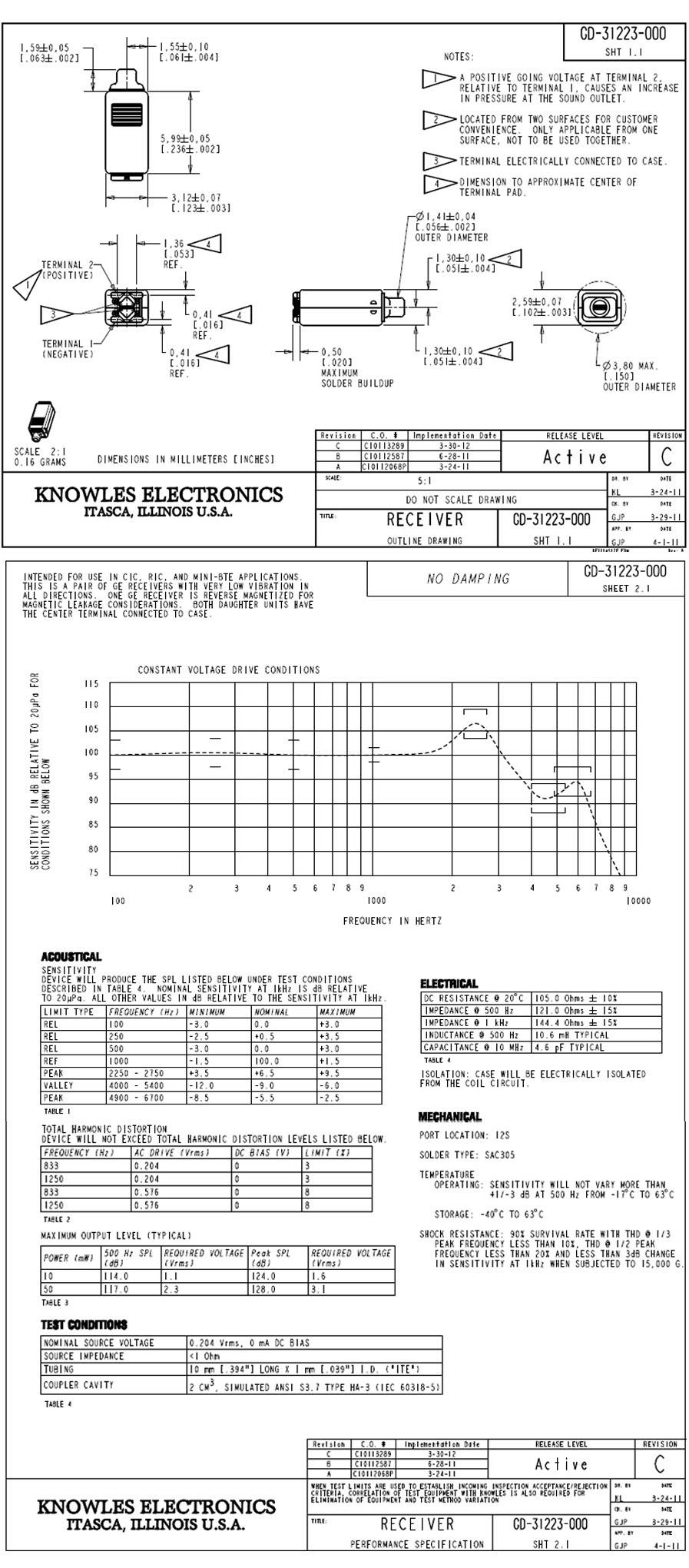 GD-31223 Balanced armature speaker