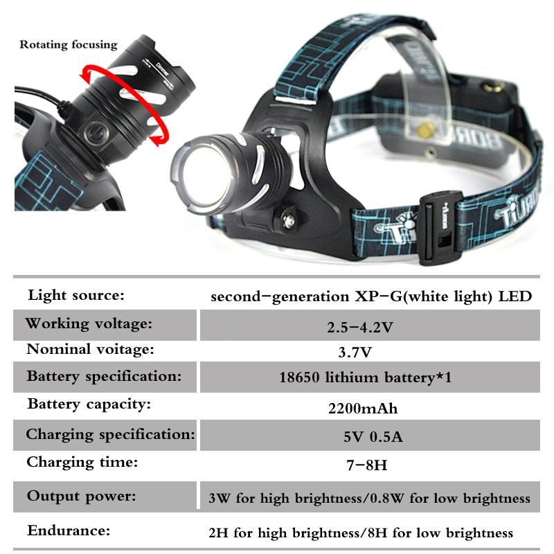 Boruit led light Rechargeable headlight High power head lamp Flashlight Headlamp 1000 Lumens Headlamps power by 3x AAA batteries (9)