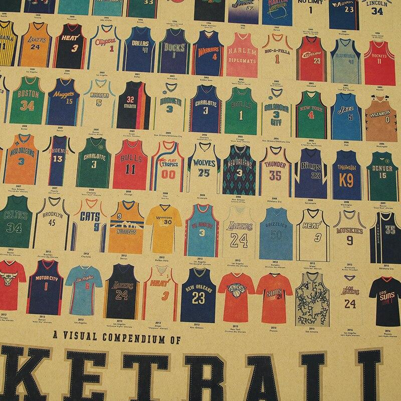DLKKLB коллекция баскетбольной одежды ВИНТАЖНЫЙ ПЛАКАТ Бар Кафе Декор Живопись ретро баскетбол спортивные наклейки на стену 51x35,5 см