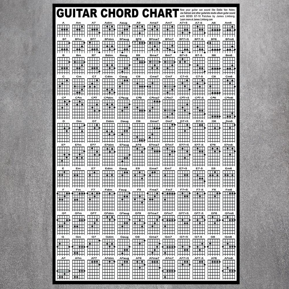 Ungewöhnlich Diagramm Der Gitarre Ideen - Elektrische Schaltplan ...