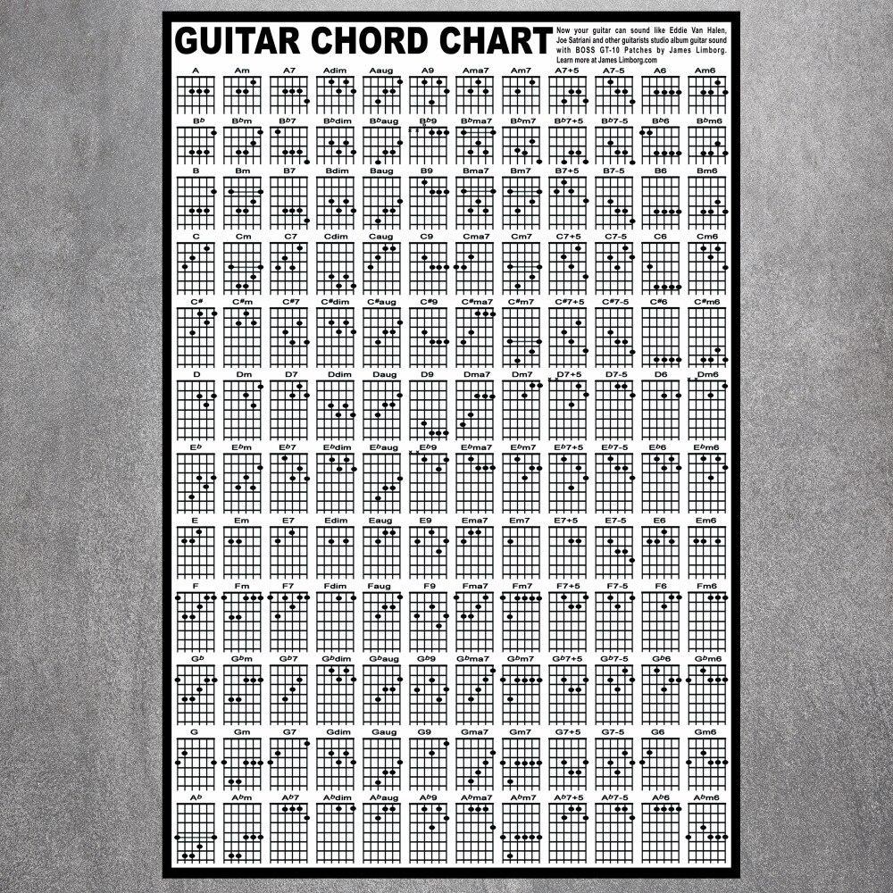 Gitarre Diagramm Akkord Musik Kunstdruck Malerei Poster Mauerbilder ...