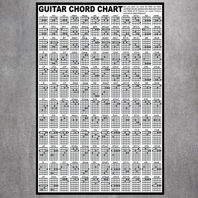 Gemütlich Diagramm Der Gitarre Fotos - Der Schaltplan - greigo.com