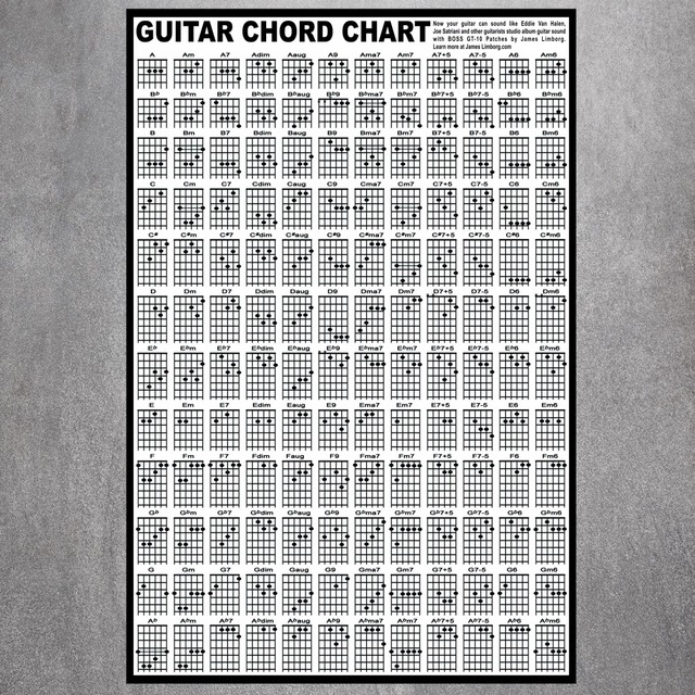 Guitar Chord Chart Music Art Print Painting Poster Wall Pictures For