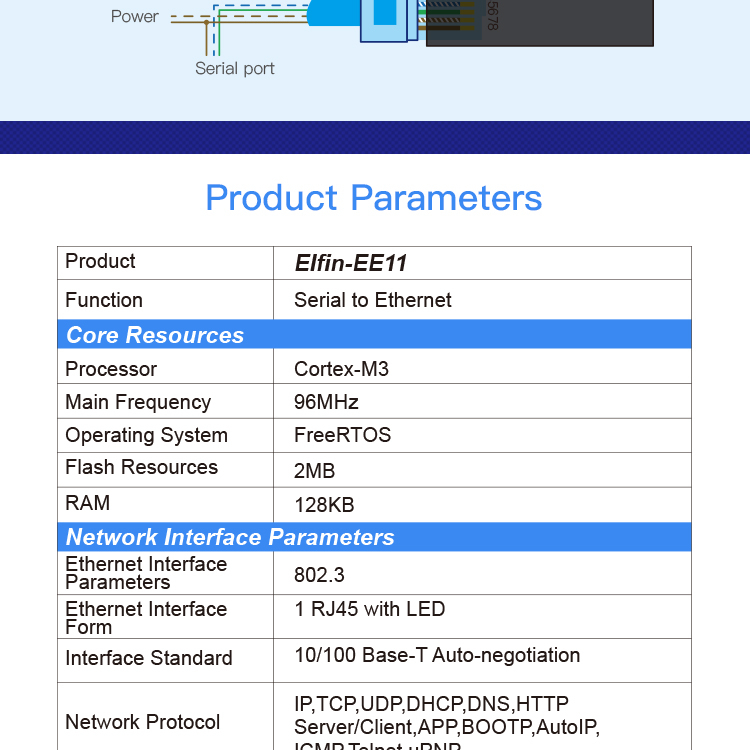 EE11 serial port RS485 to Ethernet TCP/IP RJ45 converter with embedded web  server ModbusTCP/HTTP smart chip