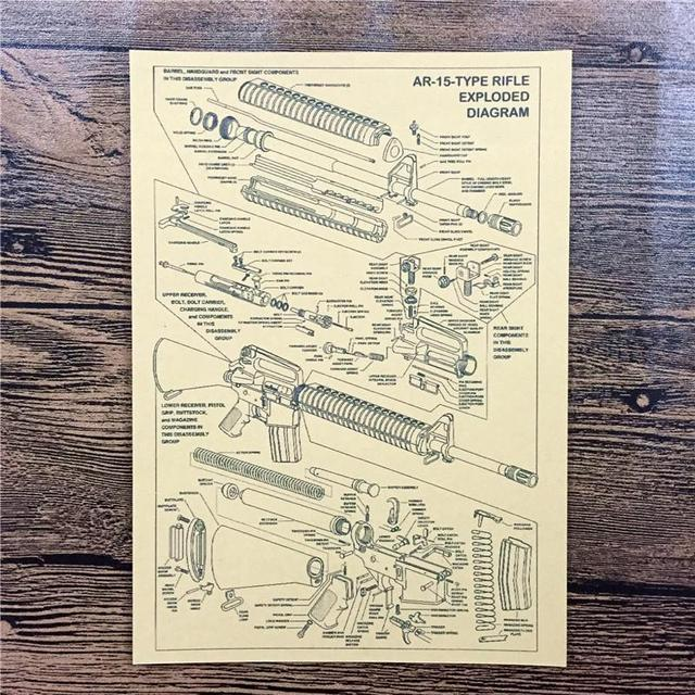 Retro Kraft Paper About Ar 15 Type Rifle Diagram Wall Stickers