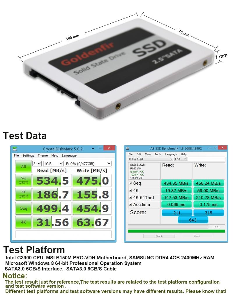 white SSD 512TB