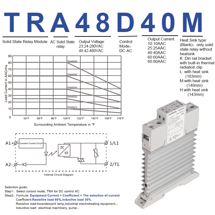 TRA-48D40M 900