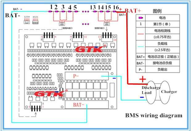 Super balance 13s 14s 48v 16s BMS 5A max current 50A 25A discharge lithium  Lifepo4 polymer balancing Active Balancer 20S LTO 48V