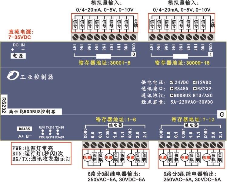 12 канальный релейный Выход 16 аналоговых Вход Modbus RTU RS485 RS232 модуль