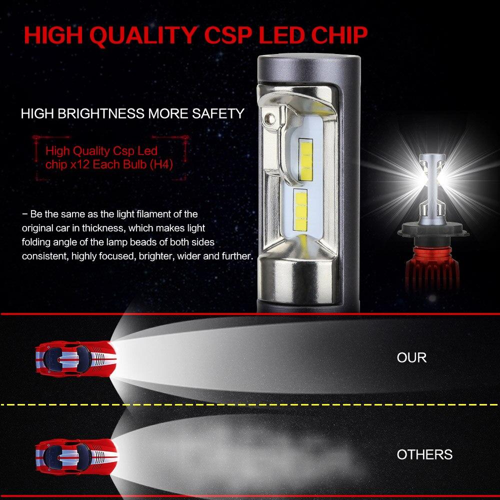 zdatt headlight h4 h7 h8 h9 h11 h1 9005 hb3 9006 hb4 9003 hb2 led bulbzdatt headlight h4 h7 h8 h9 h11 h1 9005 hb3 9006 hb4 9003 hb2 led bulb