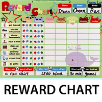 Kids Reward Charts With Magnetic Sticker Wall Card Alphabet Board Games Learn English Educational Toys For Children Kindergarten