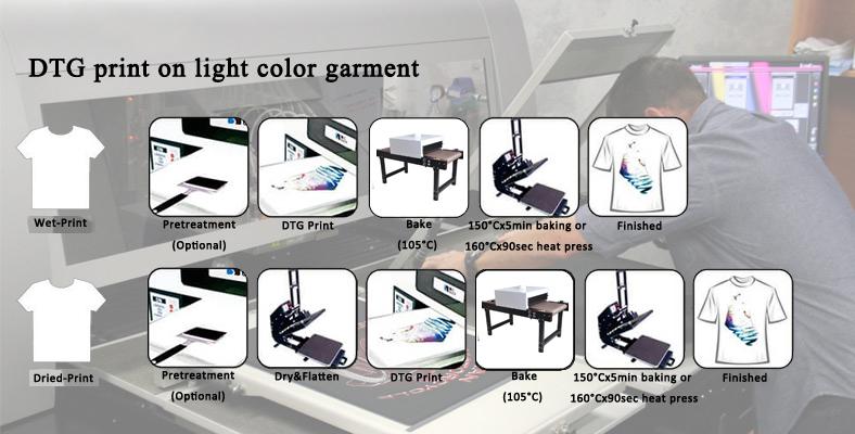 light color print