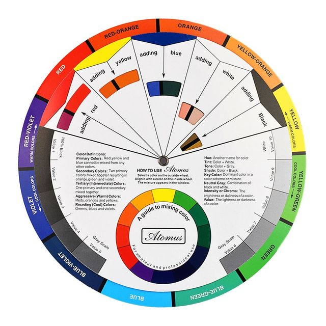 Atomus Micro Tattoo Pigment Color Wheel Chart Ink Color Wheel