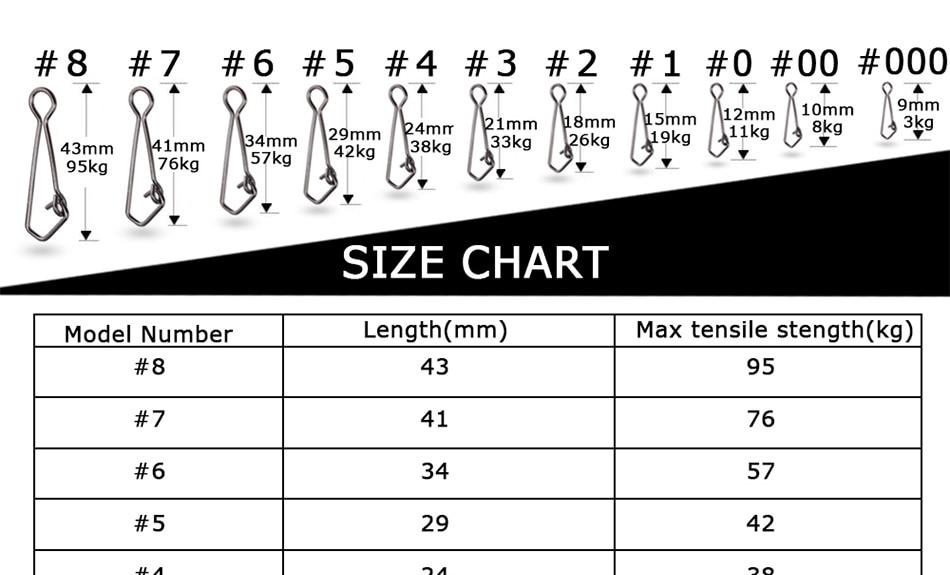Goture 200 шт QL сцепляться оснастки поворотный Тесты 12 кг-60 кг Нержавеющая сталь рыболовный захват поворотный крючок Приманка Разъем аксессуары