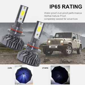 Image 3 - 1500W 225000LM Car LED Headlight Kit H8 H9 H11 H7 H4/9003/HB2 H1 9006 9005/H10 6000K Bright DOB LED Headlight Bulbs Kit Lamp FZH