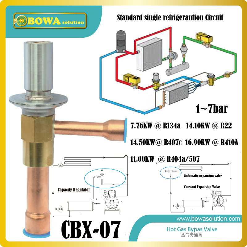 CBX-07 excellent quality automatic expansion valve installed in water chiller,  replace Honeywell AEL hot gas bypass valves 1 2 built side inlet floating ball valve automatic water level control valve for water tank f water tank water tower