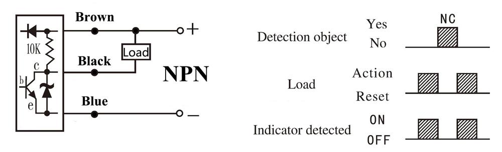 NPN-NC