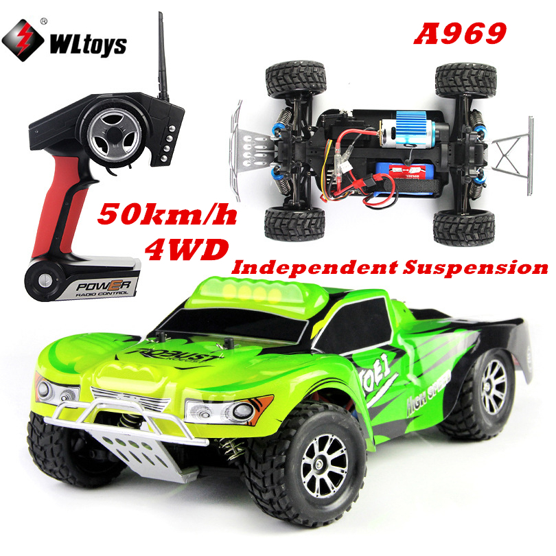 Car Dynamo Picture More Detailed Picture About Super Speed Dirt