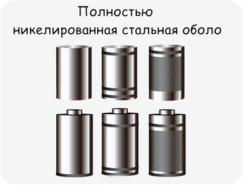 Nimh Wiederaufladbare Batterien   Niedrigsten Preis 30 Stück SC Batterie 1,2 V Batterien Wiederaufladbare 3000mAh Nimh Batterie Für Power Werkzeuge Akkumulator