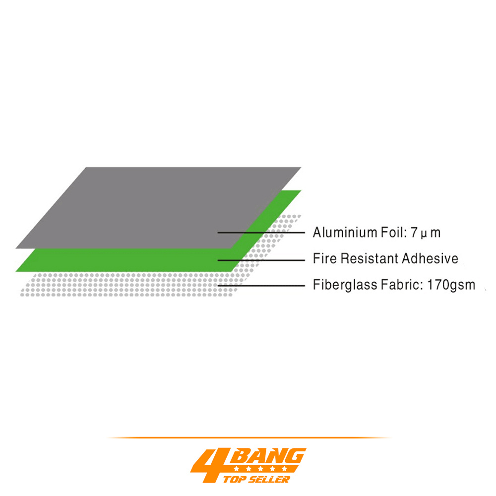 Aluminium Foil Shield Heat Insulation Corrosion resistance metal roof panel aluminum foil material 2PCS 50CM*300CM