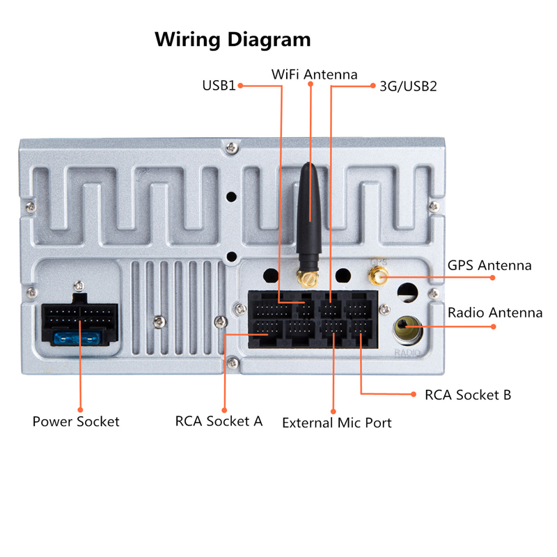Funky Wiring Diagram For Visteon Dvd Monitor Pattern - Wiring Ideas ...