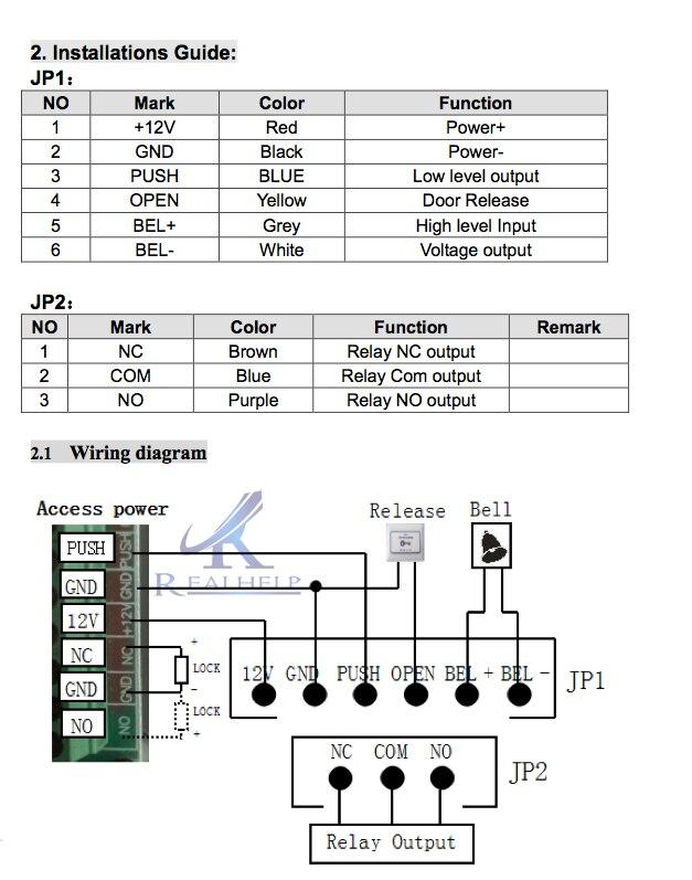 HTB1XJXkKXGWBuNjy0Fbq6z4sXXaJ 1000Users Swipe Card Access Controller without Keypad Simple RFID Access Control Proximity Card Access Standalone Access