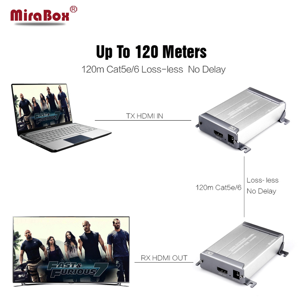 HD 1080P Lossless HDMI Network Extender Over Cat5/Cat5e/Cat6 No Delay Lossless HDMI Extender Support 120m Transmitter + Receiver mirabox hdmi rj45 extender ir transmitter and receiver support 1080p 100m no delay over cat5 cat6 ethernet cable
