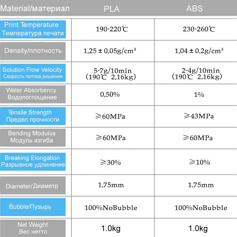 Нить для 3d принтера Anet 1,75 мм 0,5 кг/1 кг/катушка PLA ABS печатные материалы для 3d принтера Экструдер 3d Ручка 3D нити пластик