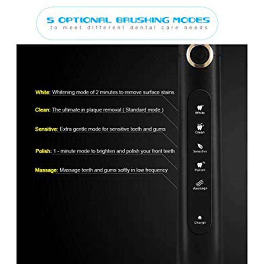 Зубная щетка seago sg507 электрическая звуковая автоматическая