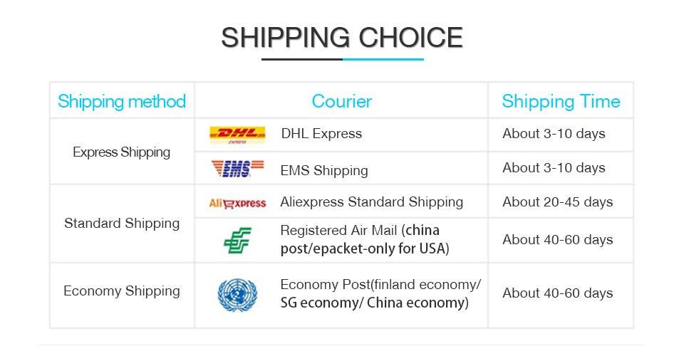 5shopping-choice