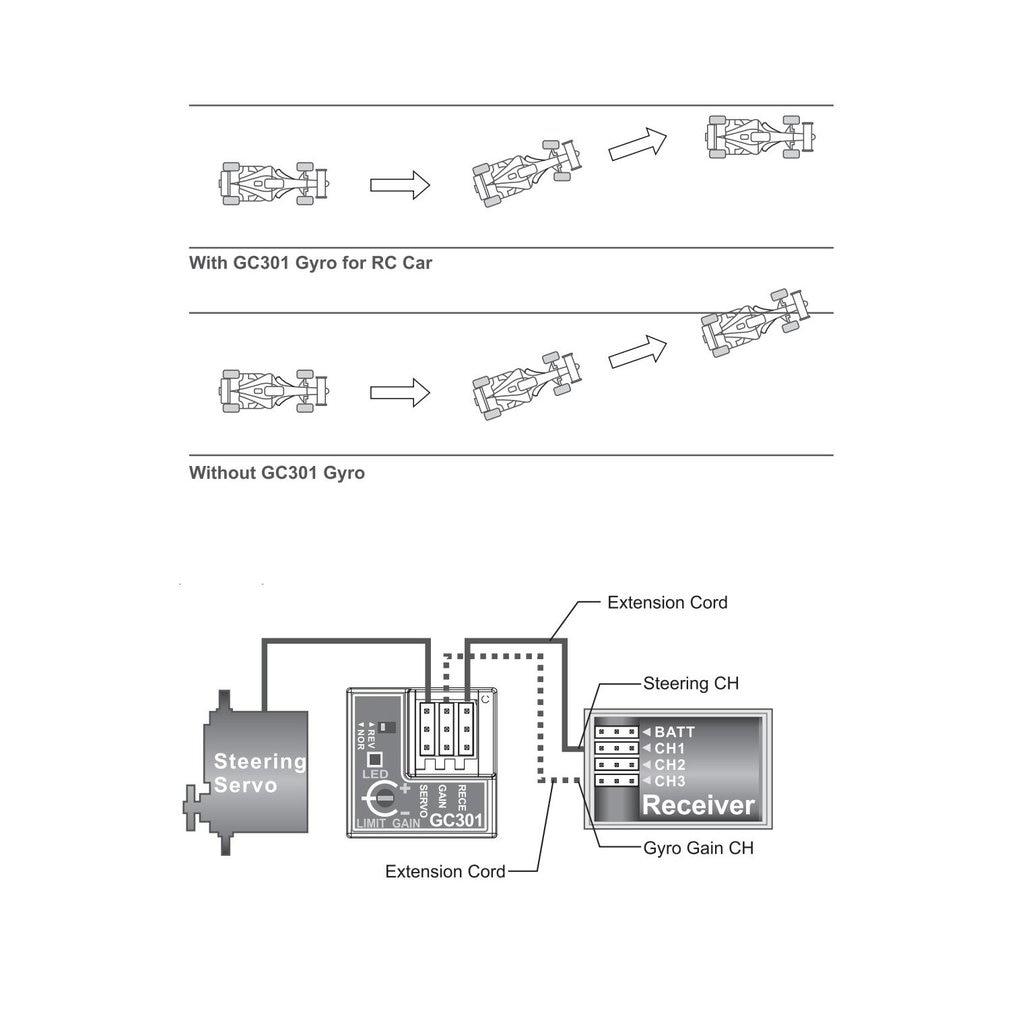 Ford Alternator Wiring Diagram No Regulator - Wiring Diagram M3 on