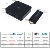 measy w2h mini 1080P Wireless HDMI Extender 60G frequency high speed Transmitter Up to 15m HDMI Sender+Receiver|15m hdmi|wireless hdmi extenderhdmi extender -