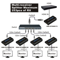 1x4 TCP IP HDMI Extender 120m to UTP STP via Cat5/5e/Cat6 Ethernet HDMI Extender Rj45 Transmitter and Receiver over IP splitter