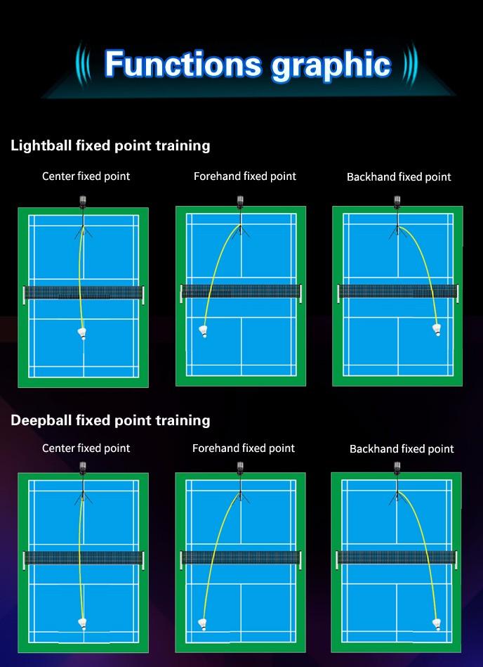 US $971 0 |Badminton shooting machine,Shuttlecock shooter,badminton  shuttlecock machine S2025 on Aliexpress com | Alibaba Group