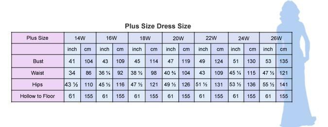 size_plus