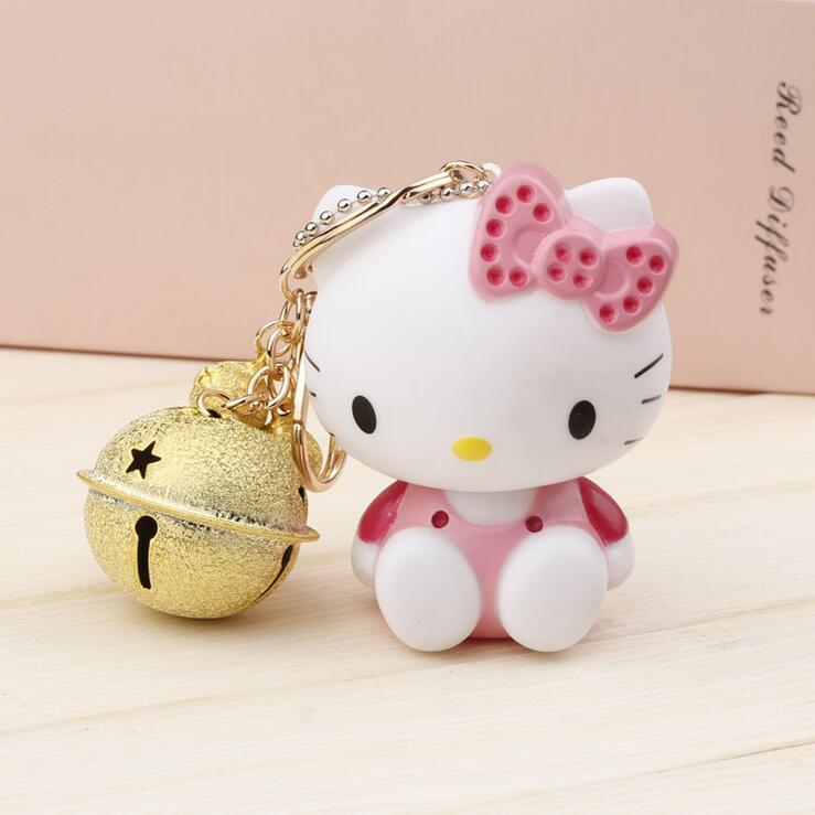 Bedroom Design Hello Kitty
