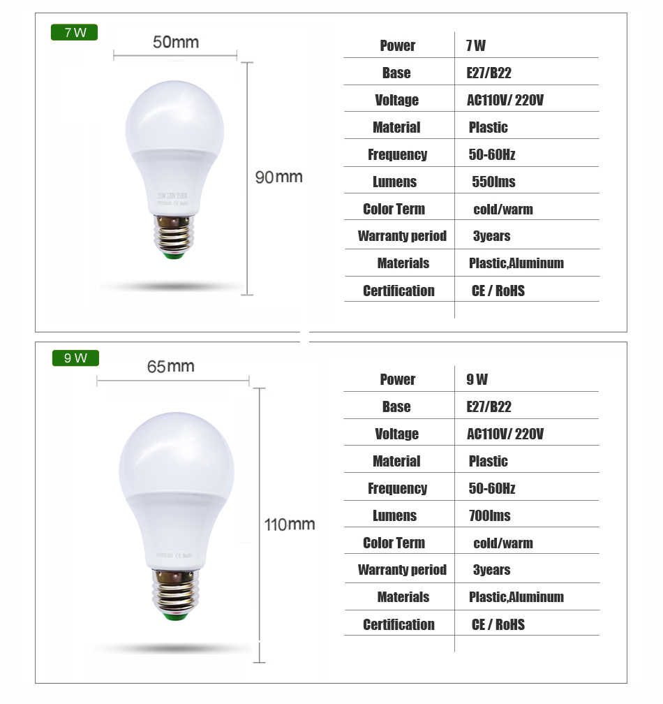 [YOYOLUO] 6PCS LED Bulb Lamp E27 3W 5W 7W 9W 12W 15W 220V Cold White Warm White Lampada Ampoule Bombilla High Brightness Light