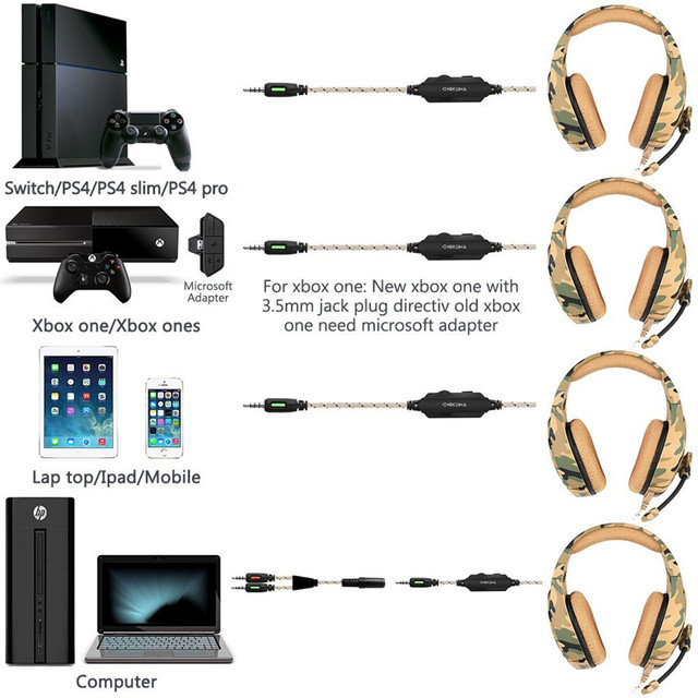 K1 Headset Bass Gaming Headphones Game Earphones Casque Camouflage PS4 with Mic 3