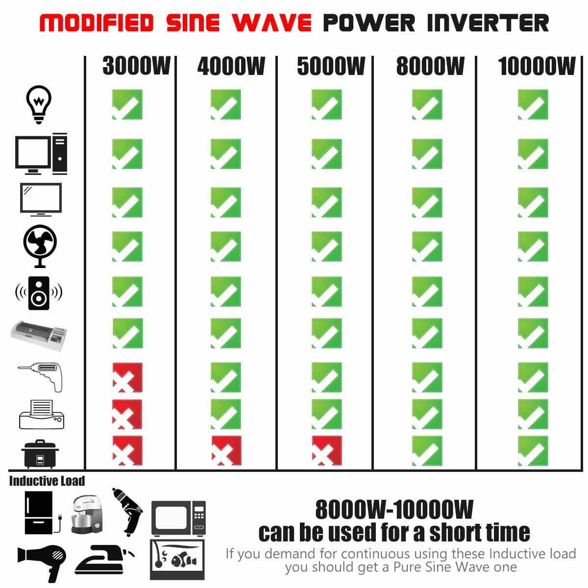 KROAK samochód na energię słoneczną inwerter 12V 220V 8000W LED Power DC 12V na AC 220V falownik sinusoidalny do samochodu i ciężarówki